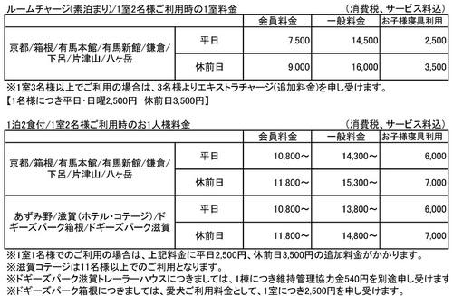 ソサエティ料金表.jpg